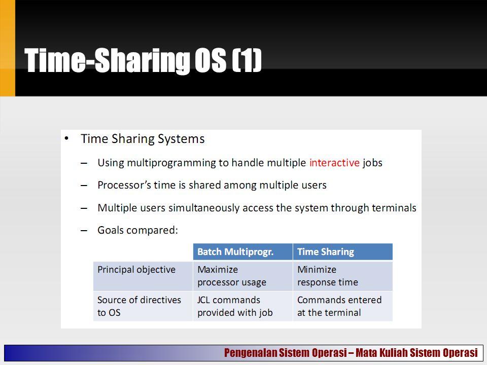 Time-Sharing OS (1) Pengenalan Sistem Operasi – Mata Kuliah Sistem Operasi