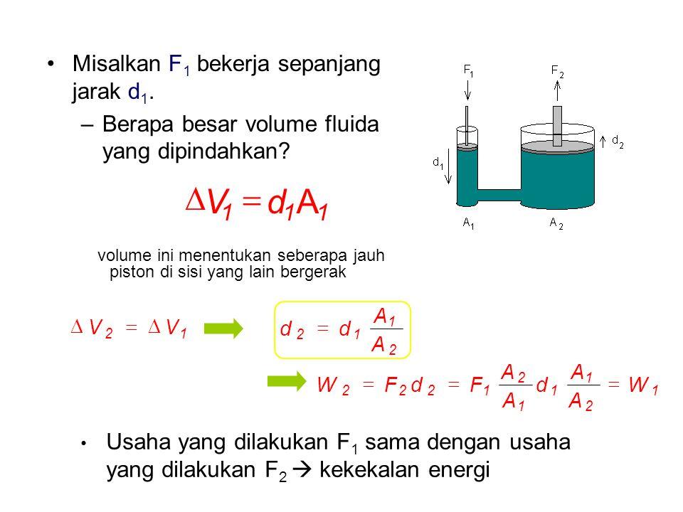 d V A = D 1 Misalkan F1 bekerja sepanjang jarak d1.