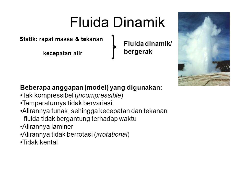 Fluida Dinamik Fluida dinamik/ bergerak