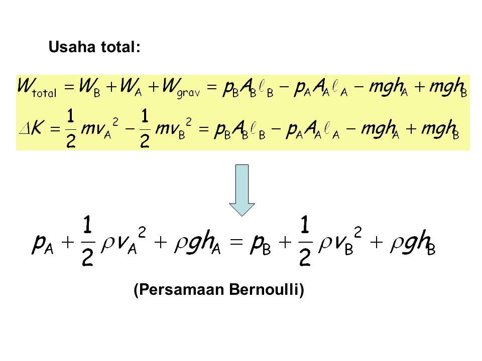 Usaha total: (Persamaan Bernoulli)