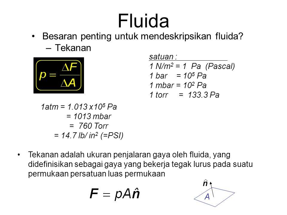 Fluida Besaran penting untuk mendeskripsikan fluida Tekanan satuan :