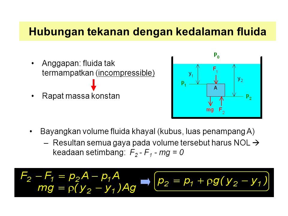 Hubungan tekanan dengan kedalaman fluida