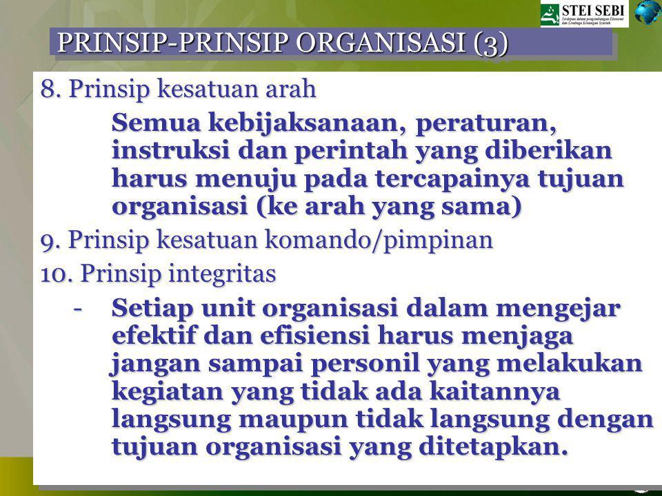 PRINSIP-PRINSIP ORGANISASI (3)