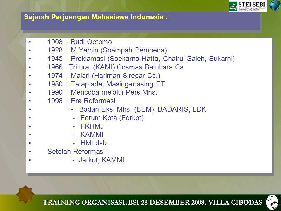 Sejarah Perjuangan Mahasiswa Indonesia :