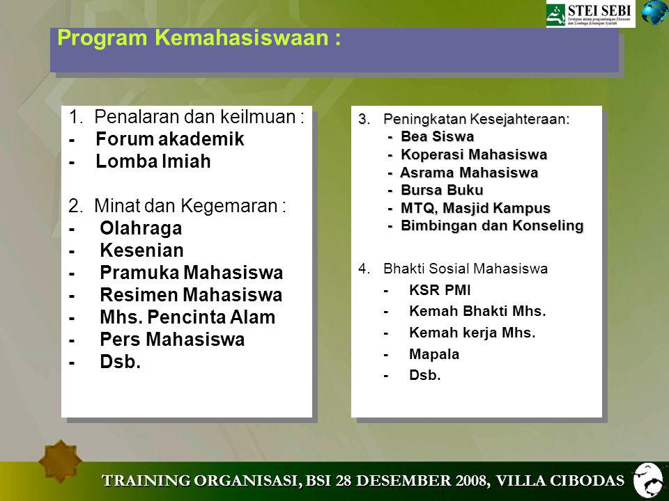 Program Kemahasiswaan :