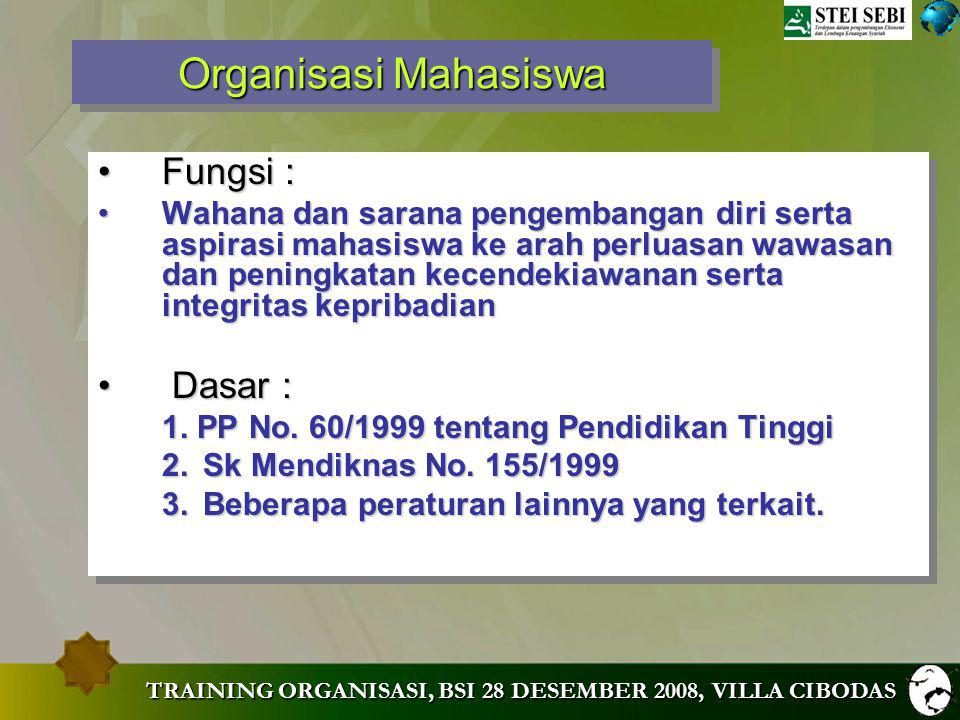 Organisasi Mahasiswa Fungsi : Dasar :