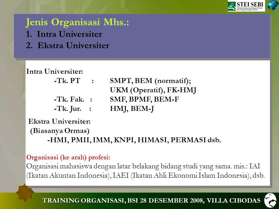 Jenis Organisasi Mhs.: 1. Intra Universiter 2. Ekstra Universiter