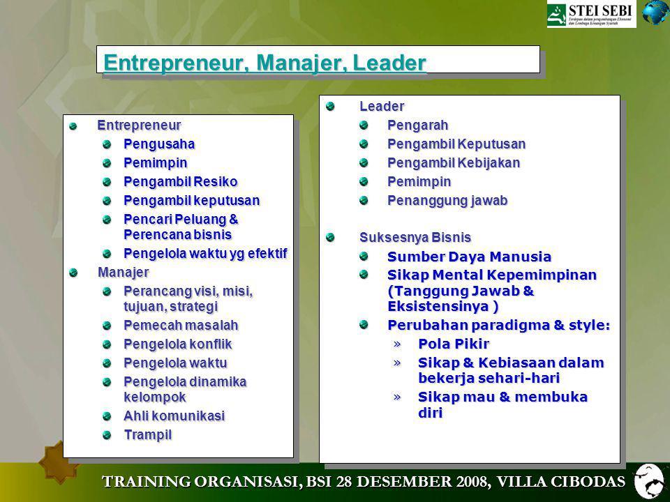Entrepreneur, Manajer, Leader