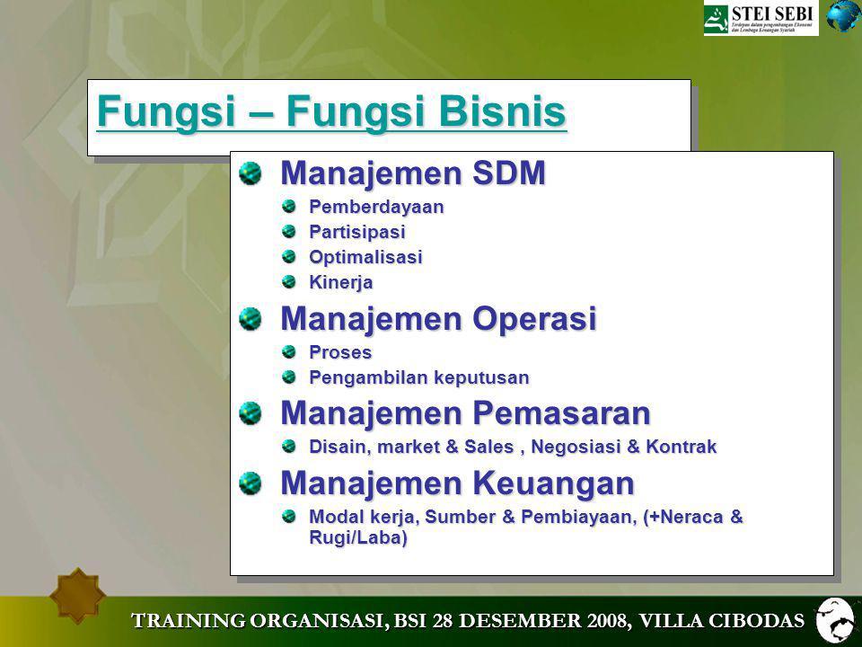 Fungsi – Fungsi Bisnis Manajemen SDM Manajemen Operasi