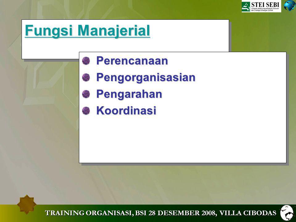 Fungsi Manajerial Perencanaan Pengorganisasian Pengarahan Koordinasi