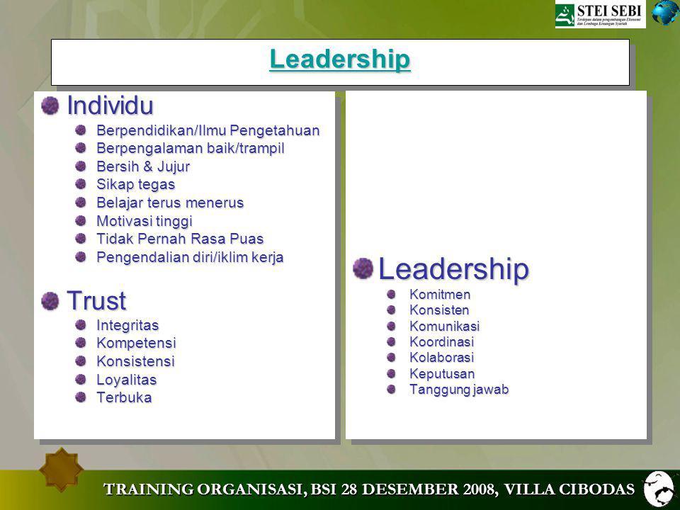Leadership Leadership Individu Trust Berpendidikan/Ilmu Pengetahuan
