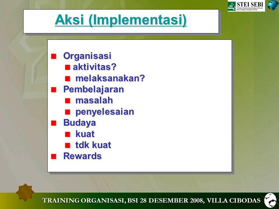 Aksi (Implementasi) Organisasi aktivitas melaksanakan Pembelajaran