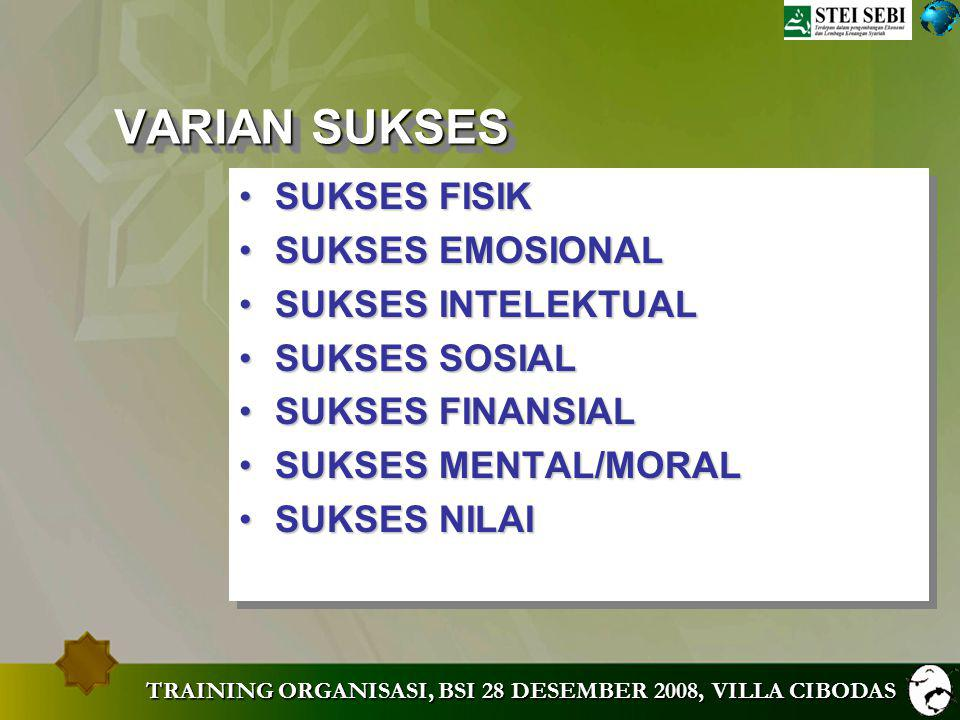VARIAN SUKSES SUKSES FISIK SUKSES EMOSIONAL SUKSES INTELEKTUAL