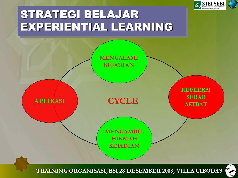 STRATEGI BELAJAR EXPERIENTIAL LEARNING