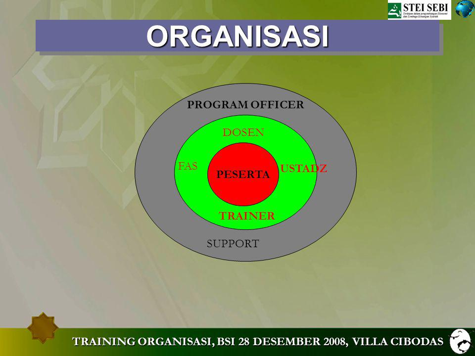 ORGANISASI PROGRAM OFFICER DOSEN PESERTA FAS USTADZ TRAINER SUPPORT
