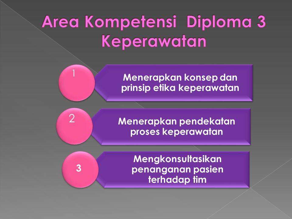 Area Kompetensi Diploma 3 Keperawatan