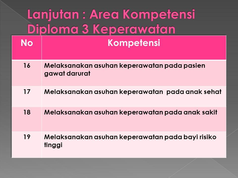 Lanjutan : Area Kompetensi Diploma 3 Keperawatan