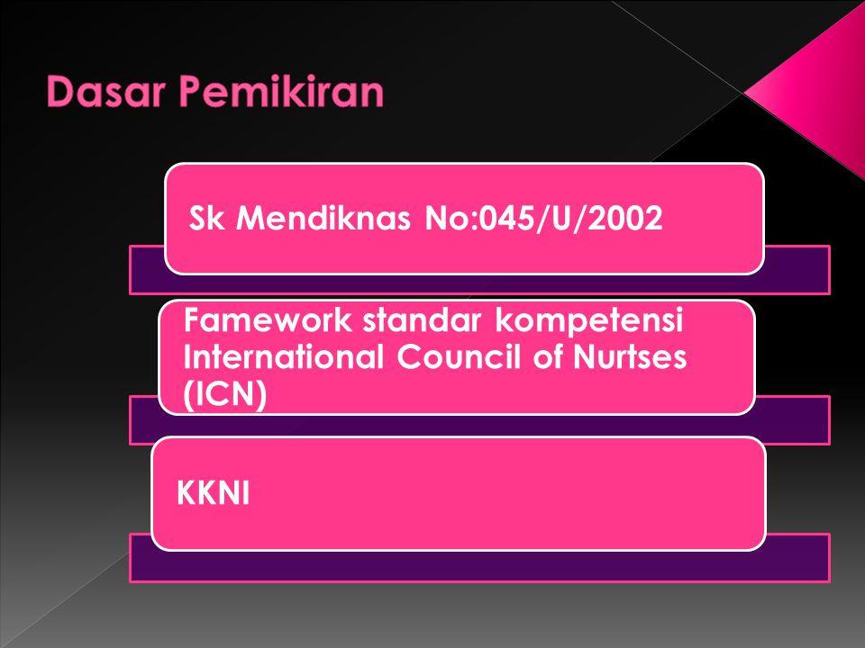 Dasar Pemikiran Sk Mendiknas No:045/U/2002