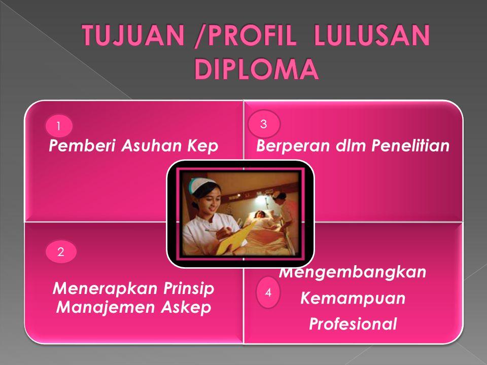 TUJUAN /PROFIL LULUSAN DIPLOMA