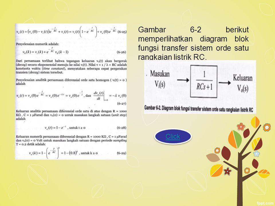 Gambar 6-2 berikut memperlihatkan diagram blok fungsi transfer sistem orde satu rangkaian listrik RC.