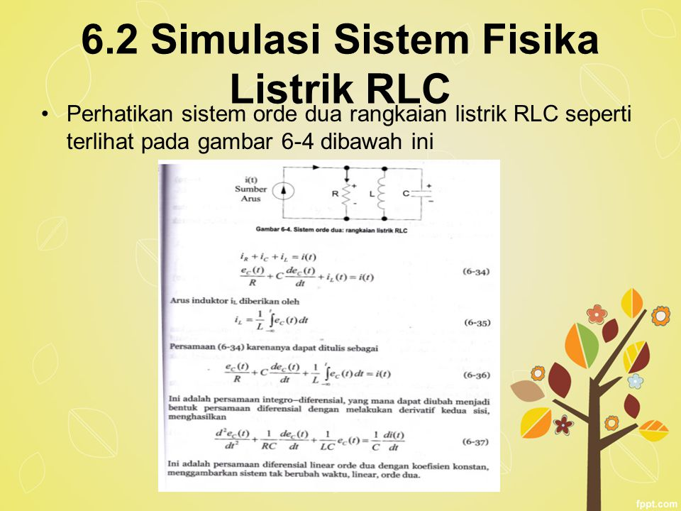 6.2 Simulasi Sistem Fisika Listrik RLC