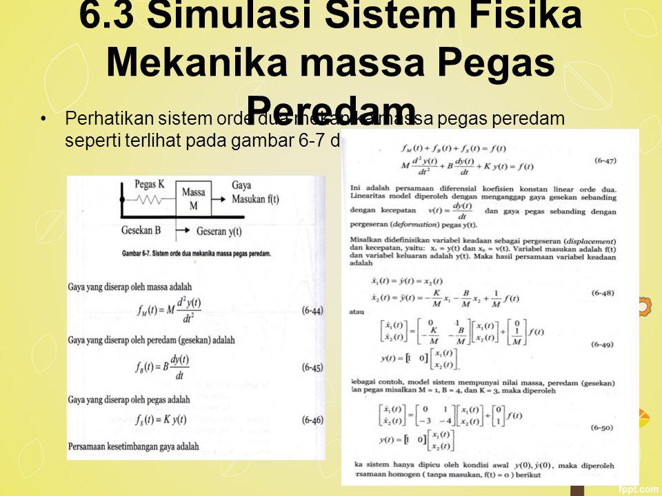 6.3 Simulasi Sistem Fisika Mekanika massa Pegas Peredam