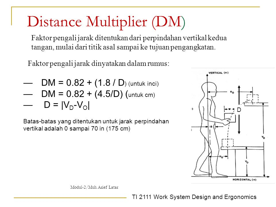Distance Multiplier (DM)