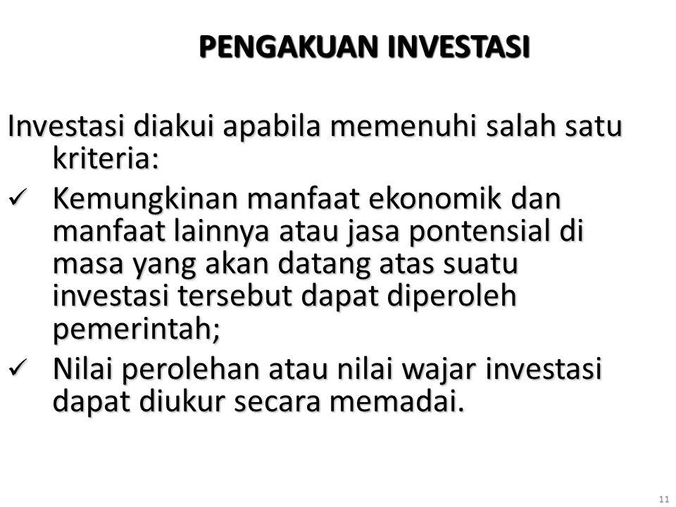 PENGAKUAN INVESTASI Investasi diakui apabila memenuhi salah satu kriteria: