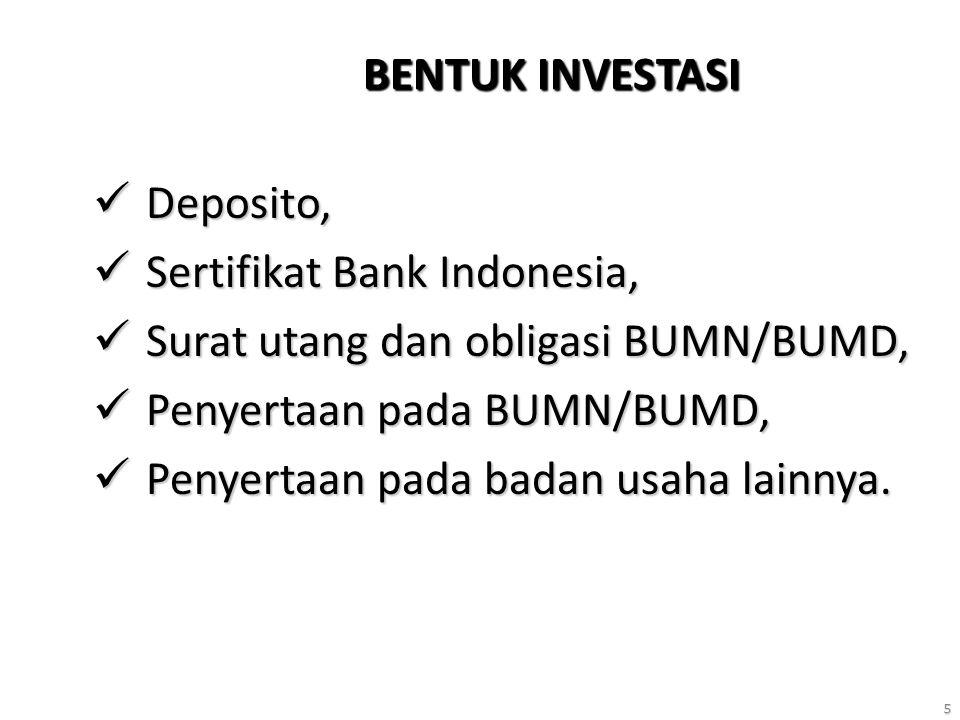 BENTUK INVESTASI Deposito, Sertifikat Bank Indonesia, Surat utang dan obligasi BUMN/BUMD, Penyertaan pada BUMN/BUMD,