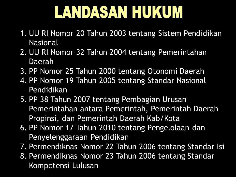 LANDASAN HUKUM UU RI Nomor 20 Tahun 2003 tentang Sistem Pendidikan Nasional. UU RI Nomor 32 Tahun 2004 tentang Pemerintahan Daerah.