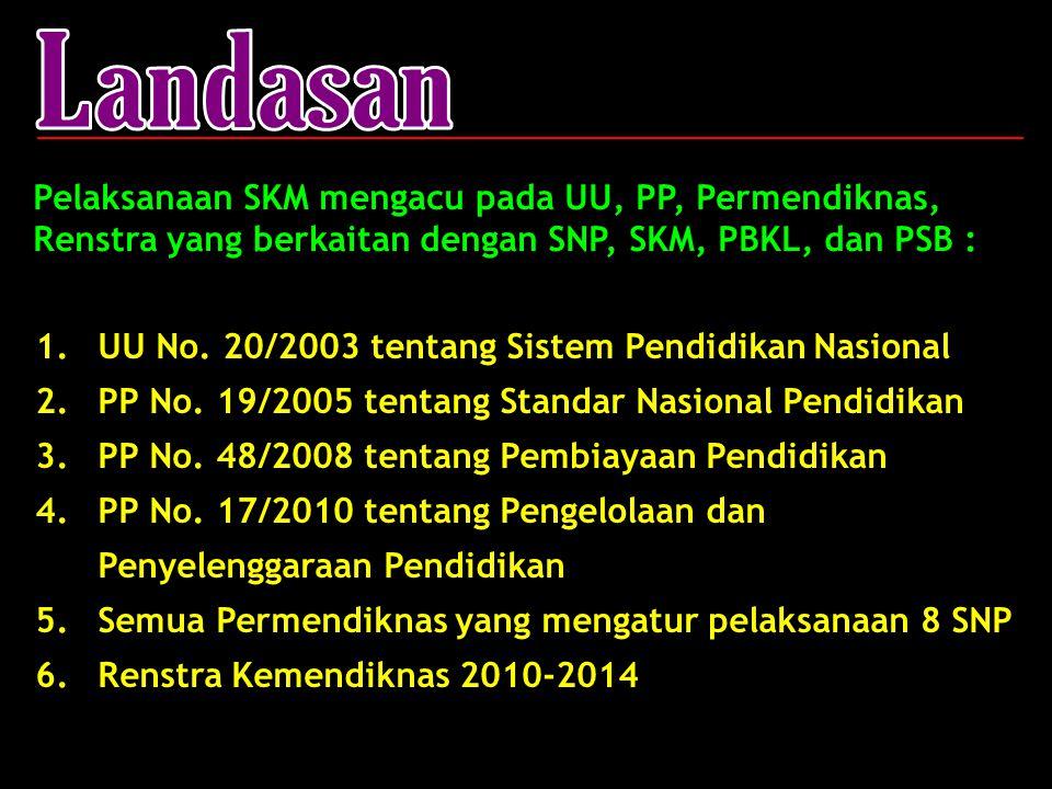 Landasan Pelaksanaan SKM mengacu pada UU, PP, Permendiknas, Renstra yang berkaitan dengan SNP, SKM, PBKL, dan PSB :