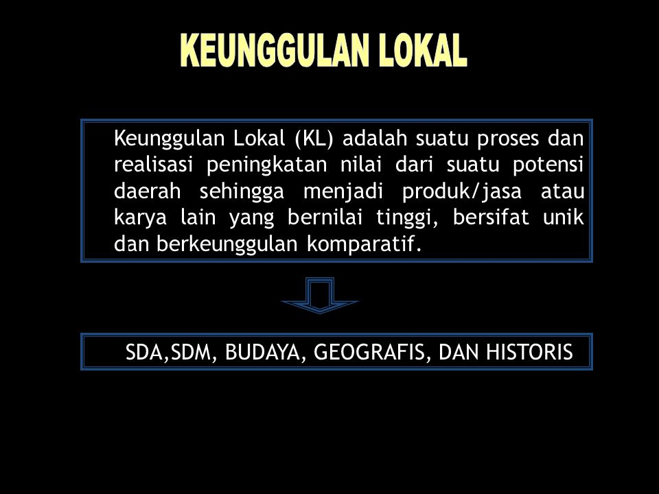 SDA,SDM, BUDAYA, GEOGRAFIS, DAN HISTORIS