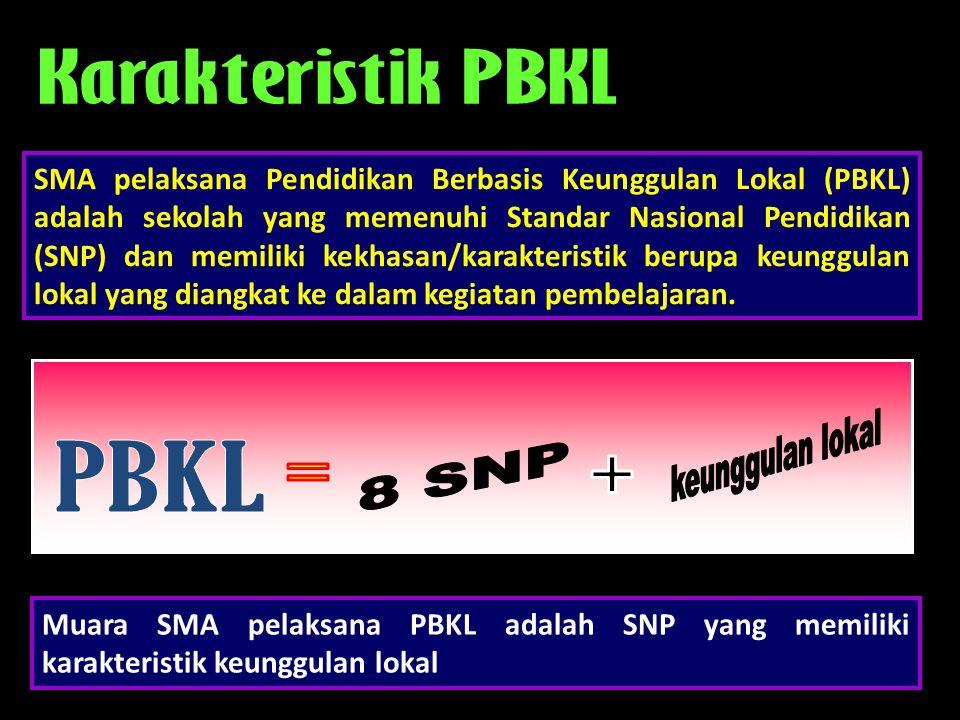 keunggulan lokal PBKL 8 SNP + = Karakteristik PBKL