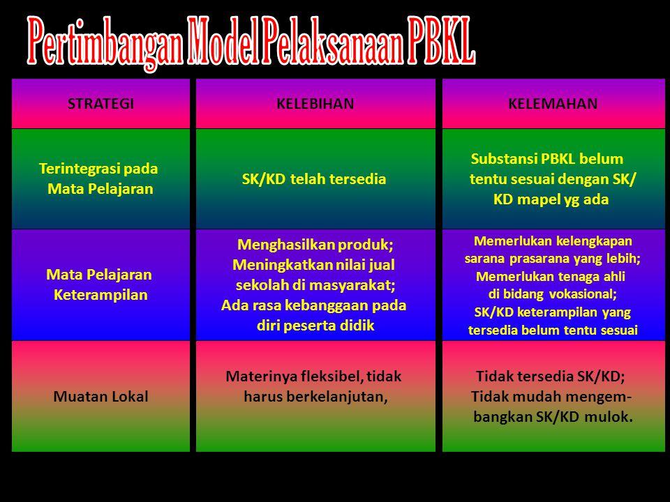 Pertimbangan Model Pelaksanaan PBKL