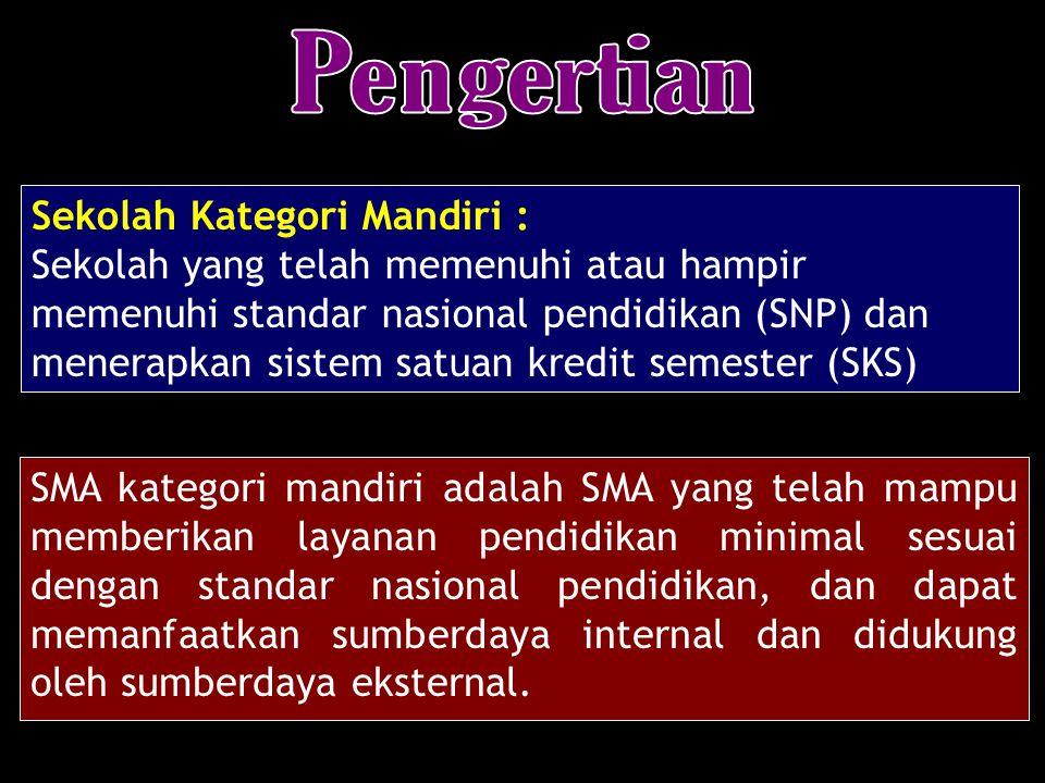 Pengertian Sekolah Kategori Mandiri :