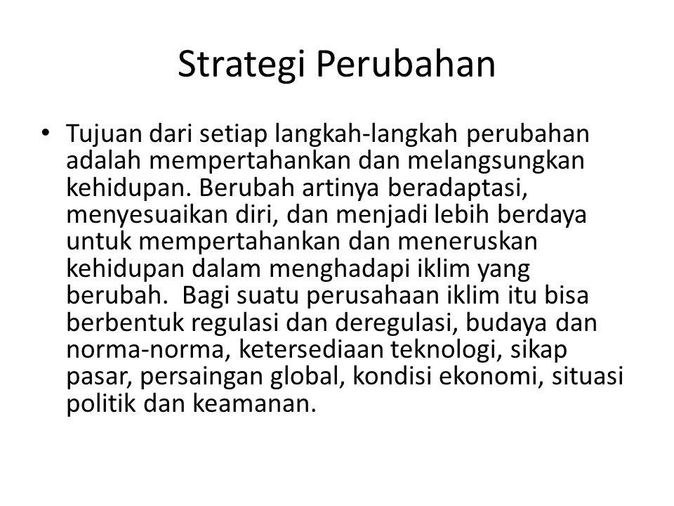 Strategi Perubahan