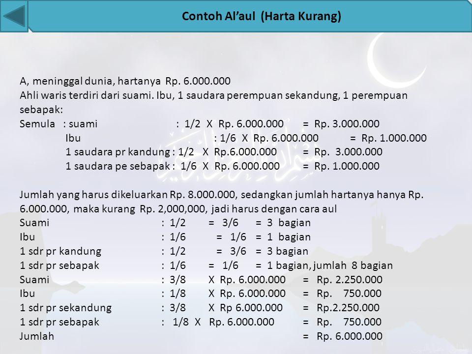 Contoh Al'aul (Harta Kurang)