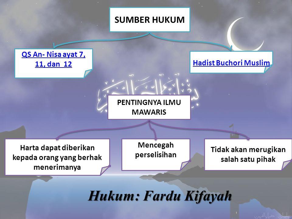 Hukum: Fardu Kifayah SUMBER HUKUM QS An- Nisa ayat 7, 11, dan 12