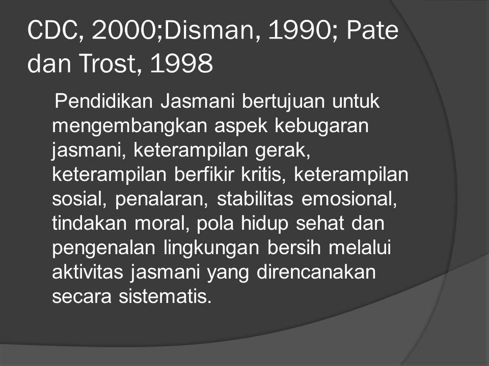 CDC, 2000;Disman, 1990; Pate dan Trost, 1998