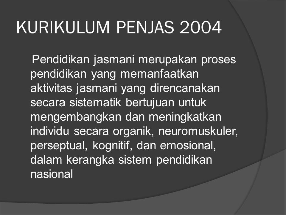KURIKULUM PENJAS 2004