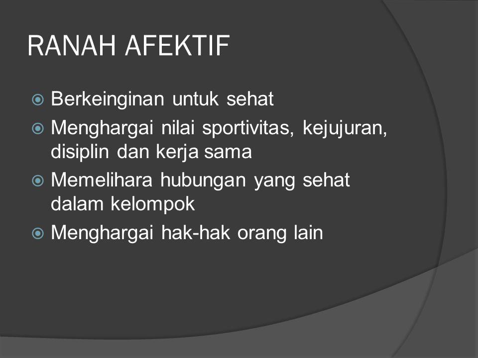 RANAH AFEKTIF Berkeinginan untuk sehat