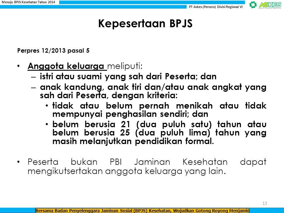 Kepesertaan BPJS Anggota keluarga meliputi: