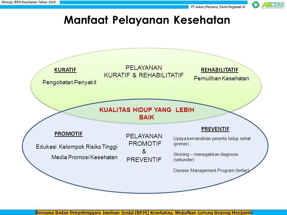 Manfaat Pelayanan Kesehatan KUALITAS HIDUP YANG LEBIH BAIK