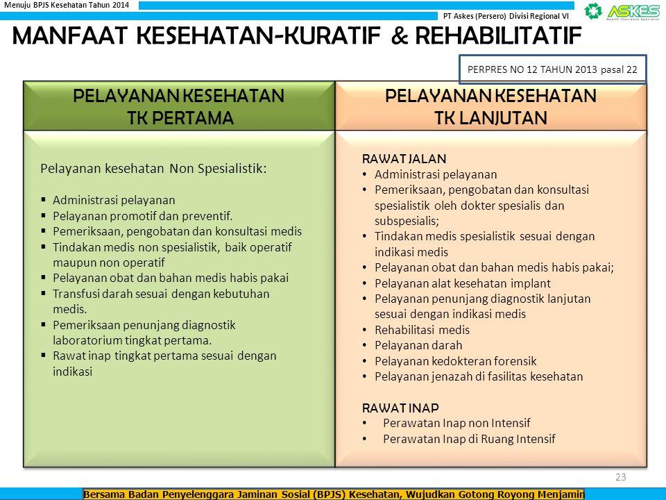 MANFAAT KESEHATAN-KURATIF & REHABILITATIF