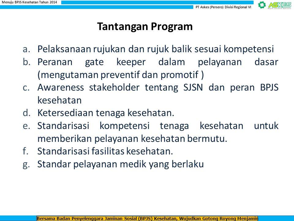 Bersama Badan Penyelenggara Jaminan Sosial (BPJS) Kesehatan, Wujudkan Gotong Royong Menjamin Kesehatan Rakyat Indonesia