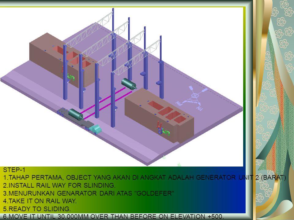 STEP-1 1.TAHAP PERTAMA, OBJECT YANG AKAN DI ANGKAT ADALAH GENERATOR UNIT 2 (BARAT) 2.INSTALL RAIL WAY FOR SLINDING.