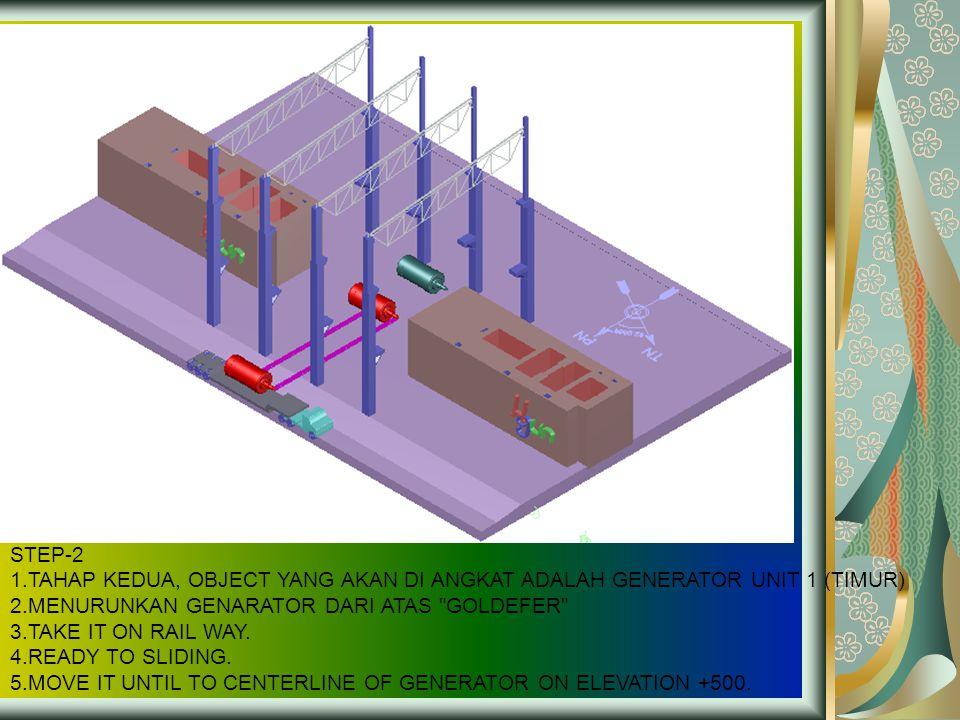 STEP-2 1.TAHAP KEDUA, OBJECT YANG AKAN DI ANGKAT ADALAH GENERATOR UNIT 1 (TIMUR) 2.MENURUNKAN GENARATOR DARI ATAS GOLDEFER