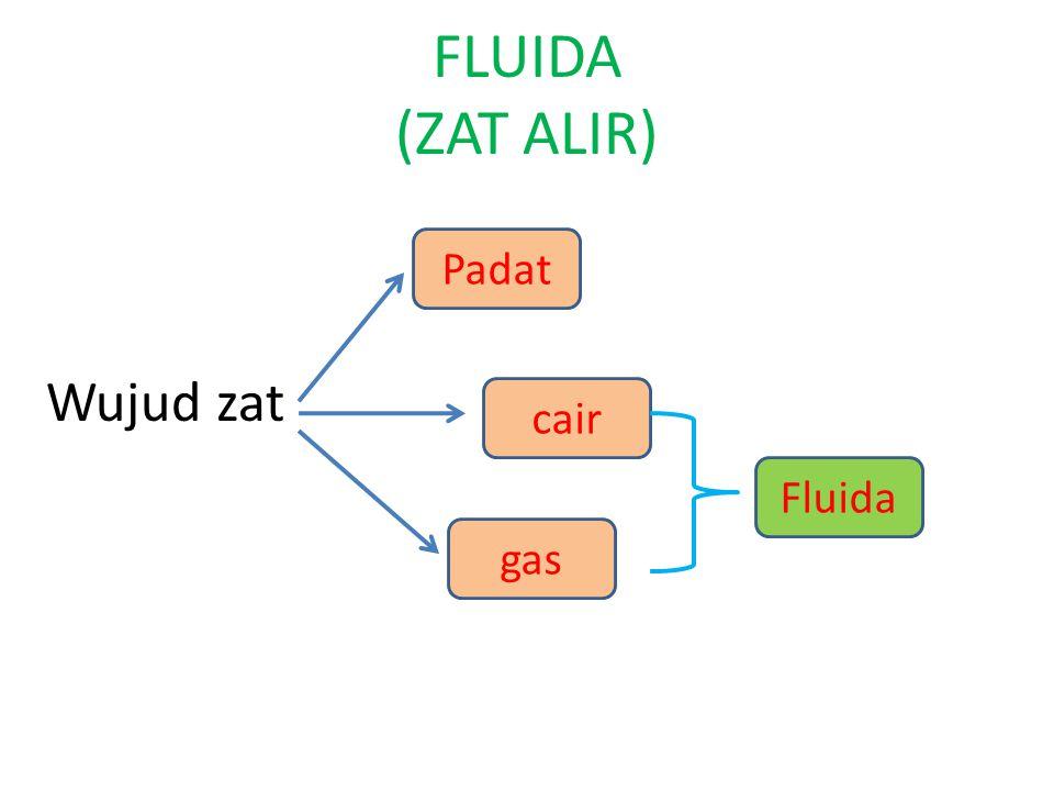 FLUIDA (ZAT ALIR) Padat Wujud zat cair Fluida gas