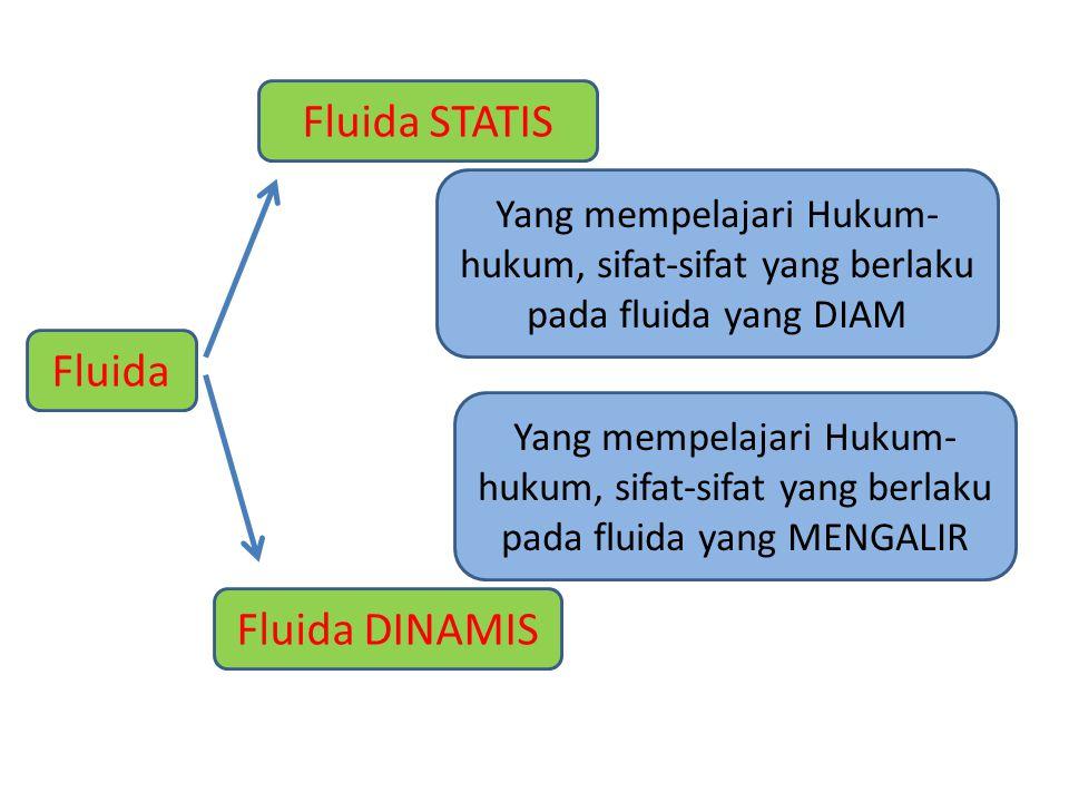 Fluida STATIS Fluida Fluida DINAMIS