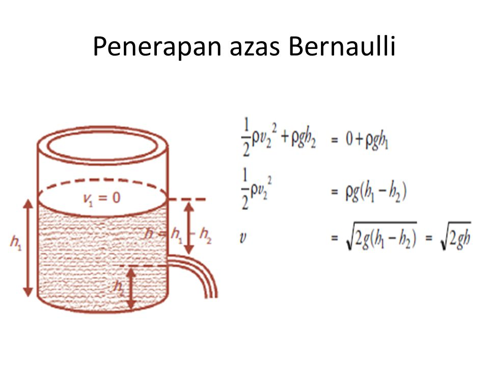 Penerapan azas Bernaulli